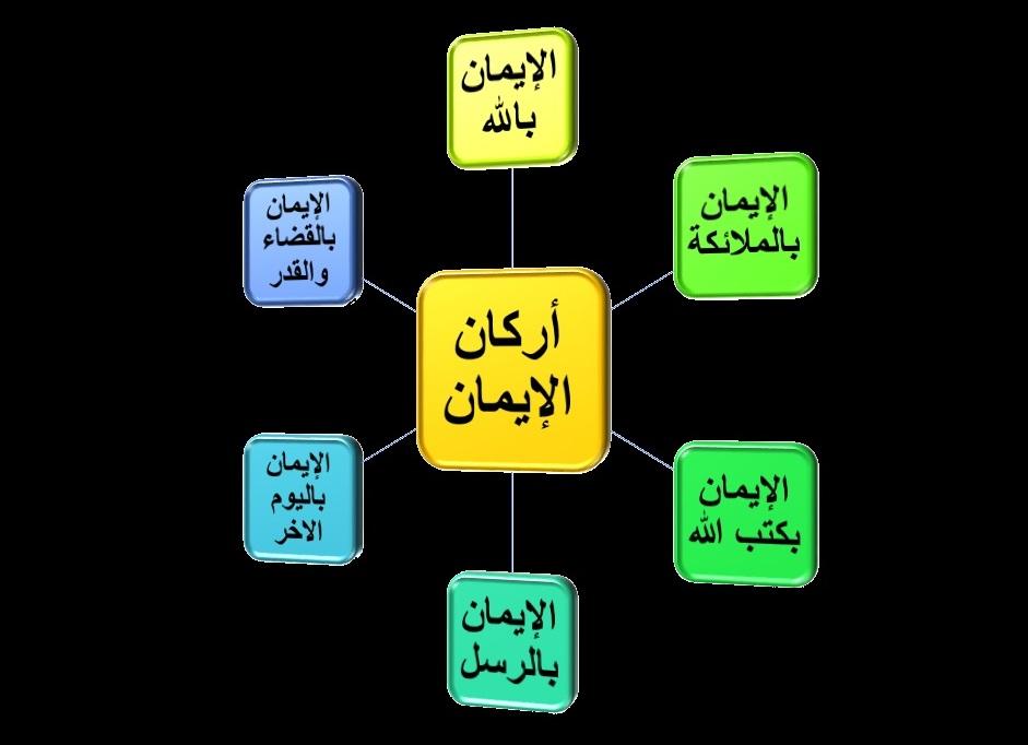 ماهي اركان الاسلام المرسال